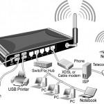 wireless-vpn-150x150